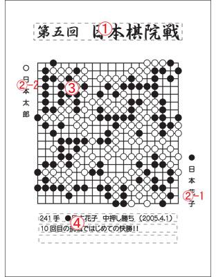 フォトフレーム 棋譜 フォーマット